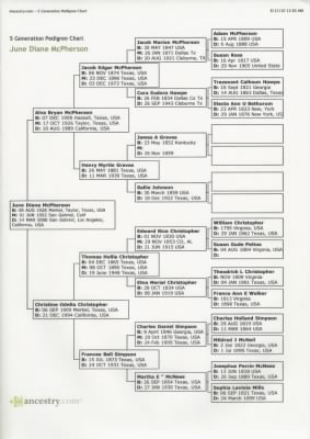 McPherson/Christopher 5 Generation Pedigree Charter