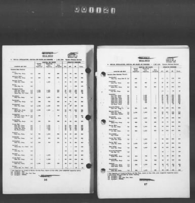 449 - Installations and Operating Personnel Booklets, ETOUSA, Jan 1944-Oct 1945 › Page 577 - Fold3.com