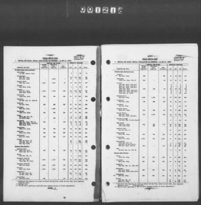 449 - Installations and Operating Personnel Booklets, ETOUSA, Jan 1944-Oct 1945 › Page 674 - Fold3.com