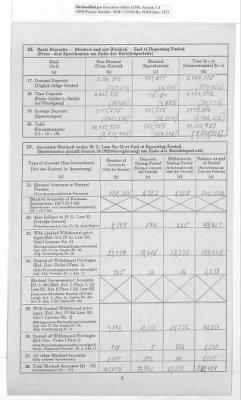 American Zone: Report of Selected Bank Statistics, January 1947 › Page 18 - Fold3.com