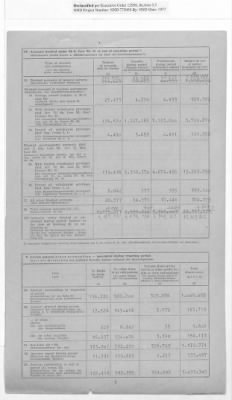 American Zone: Report of Selected Bank Statistics, August 1947 › Page 6 - Fold3.com