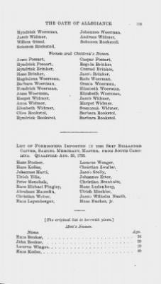 Names of Foreigners who took the Oath of Allegiance, 1727-1775. › Page 119 - Fold3.com