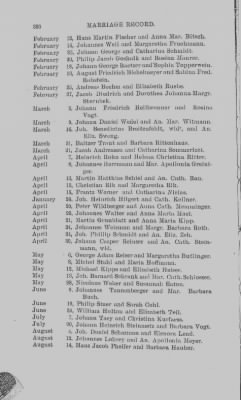 Marriage Record of St. Michael's and Zion Church, Philadelphia. 1745-1800. › Page 306 - Fold3.com