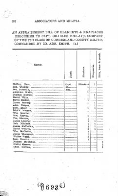 Muster Rolls Relating to the Associators and Militia of the County of Cumberland › Page 658 - Fold3.com