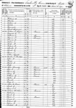1850 Federal Census, John Kennedy Family