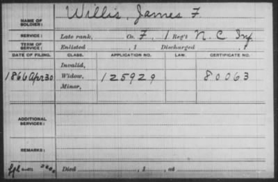 Willis, James F.